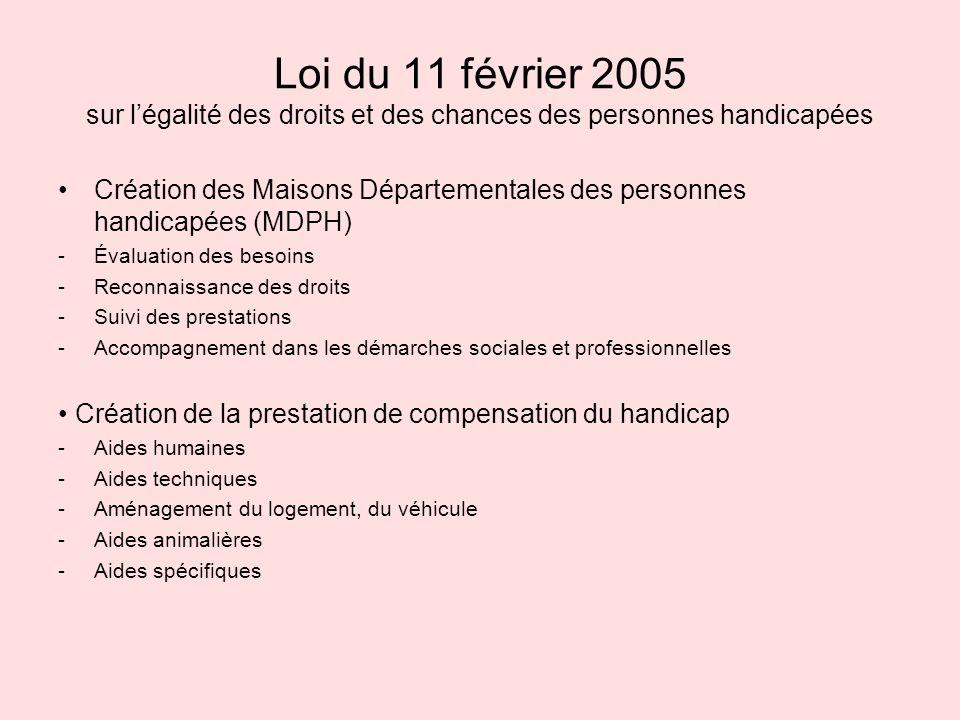 Loi du 11 février 2005 sur légalité des droits et des chances des personnes handicapées Création des Maisons Départementales des personnes handicapées
