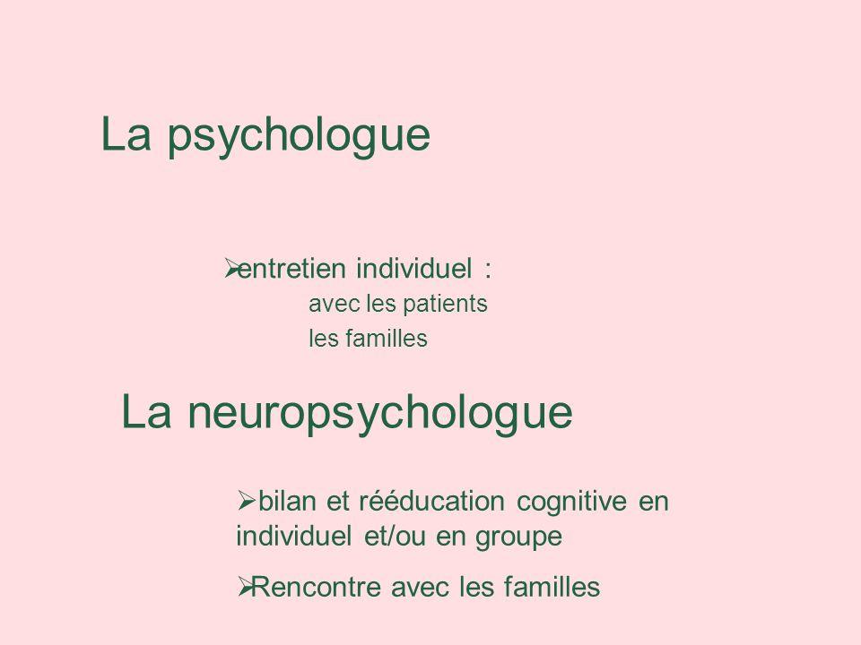 La psychologue bilan et rééducation cognitive en individuel et/ou en groupe Rencontre avec les familles entretien individuel : avec les patients les f