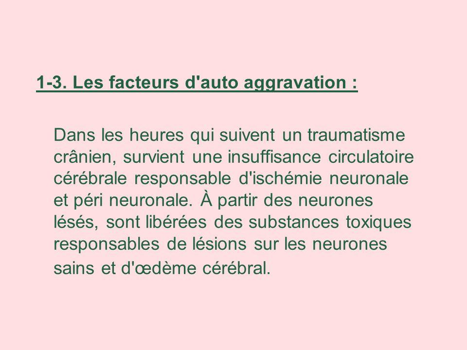 1-3. Les facteurs d'auto aggravation : Dans les heures qui suivent un traumatisme crânien, survient une insuffisance circulatoire cérébrale responsabl