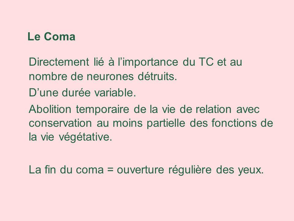 Le Coma Directement lié à limportance du TC et au nombre de neurones détruits. Dune durée variable. Abolition temporaire de la vie de relation avec co