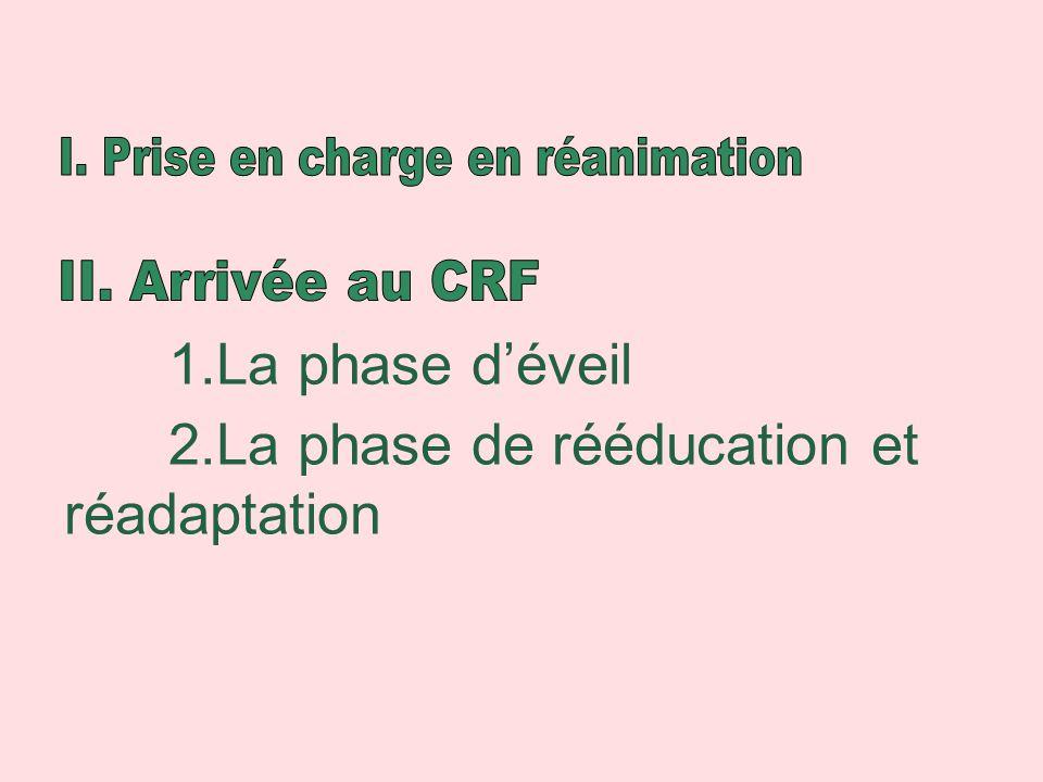 2.La phase de rééducation et réadaptation