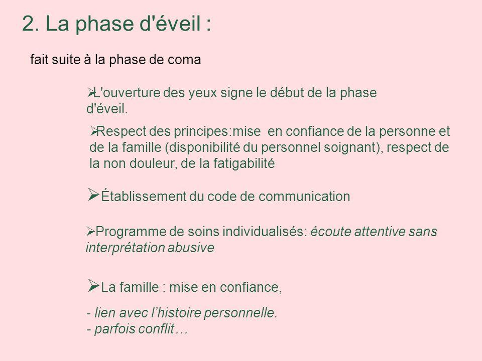 2. La phase d'éveil : fait suite à la phase de coma L'ouverture des yeux signe le début de la phase d'éveil. Programme de soins individualisés: écoute