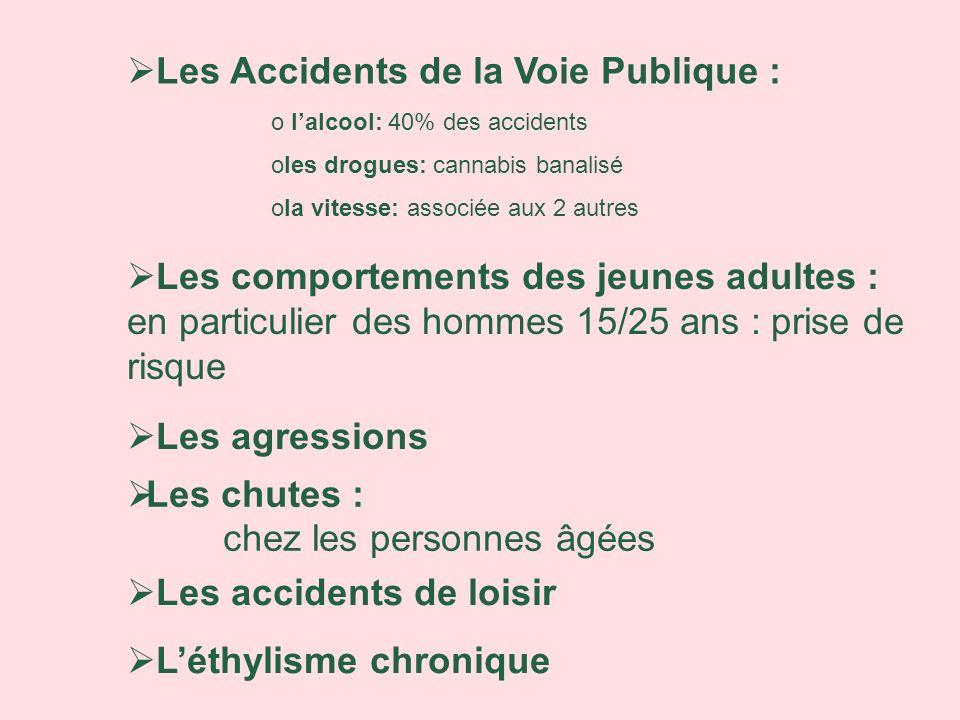 Les Accidents de la Voie Publique : o lalcool: 40% des accidents oles drogues: cannabis banalisé ola vitesse: associée aux 2 autres Les comportements