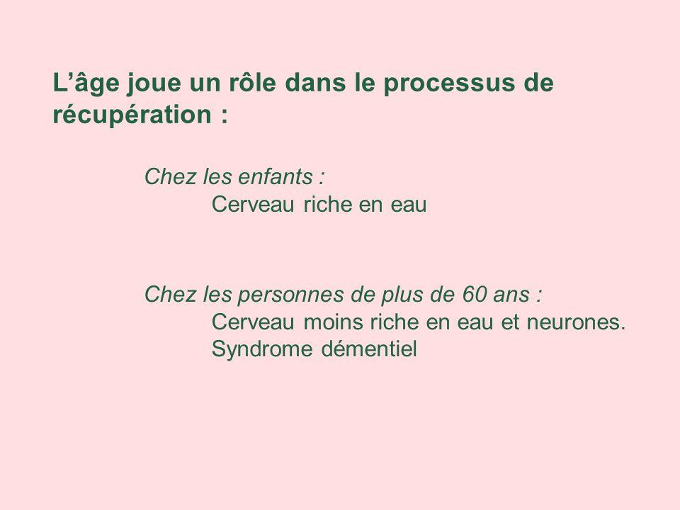 La WHIM (Wessex Head Injury Matrix) 60 items Vision Audition Langage Comportement Mémoire