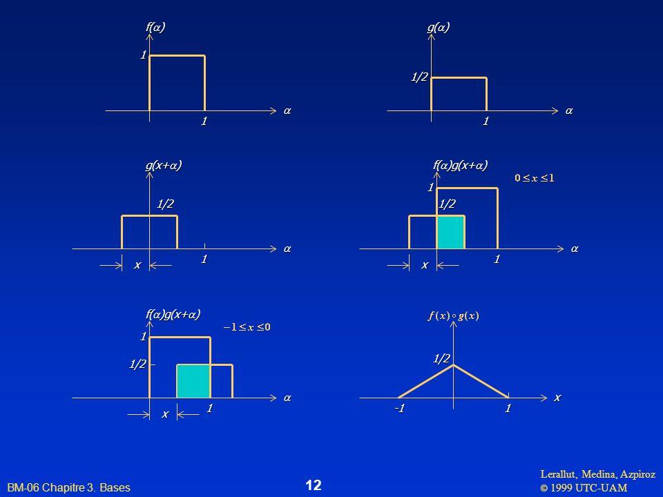 Lerallut, Medina, Azpiroz © 1999 UTC-UAM BM-06 Chapitre 3. Bases 12 f( ) 1 1 g( ) 1 1/2 f( )g(x+ ) 1/2 1 1 x g(x+ ) x 1/2 1 f( )g(x+ ) 1/2 1 1 x x 1 1