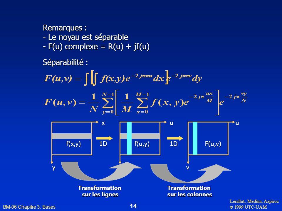 Lerallut, Medina, Azpiroz © 1999 UTC-UAM BM-06 Chapitre 3. Bases 14 Remarques : - Le noyau est séparable - F(u) complexe = R(u) + jI(u) Séparabilité :