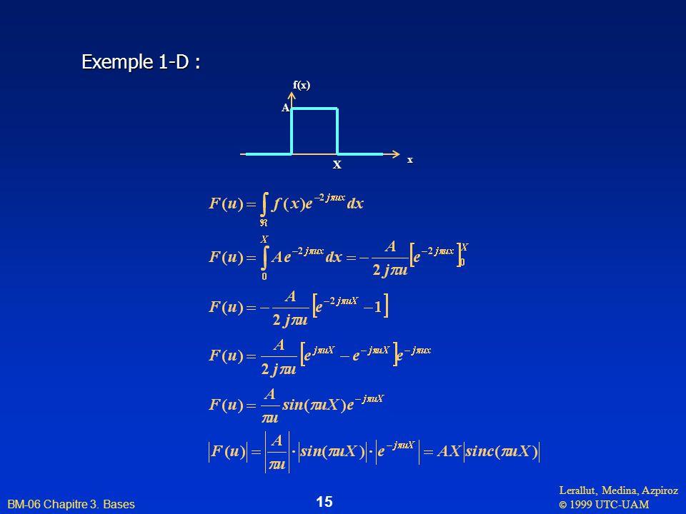 Lerallut, Medina, Azpiroz © 1999 UTC-UAM BM-06 Chapitre 3. Bases 15 Exemple 1-D : xf(x)A X