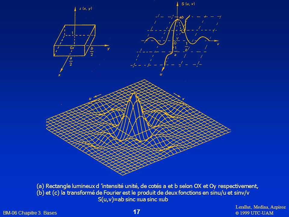 Lerallut, Medina, Azpiroz © 1999 UTC-UAM BM-06 Chapitre 3. Bases 17 (a) Rectangle lumineux d intensité unité, de cotés a et b selon OX et Oy respectiv
