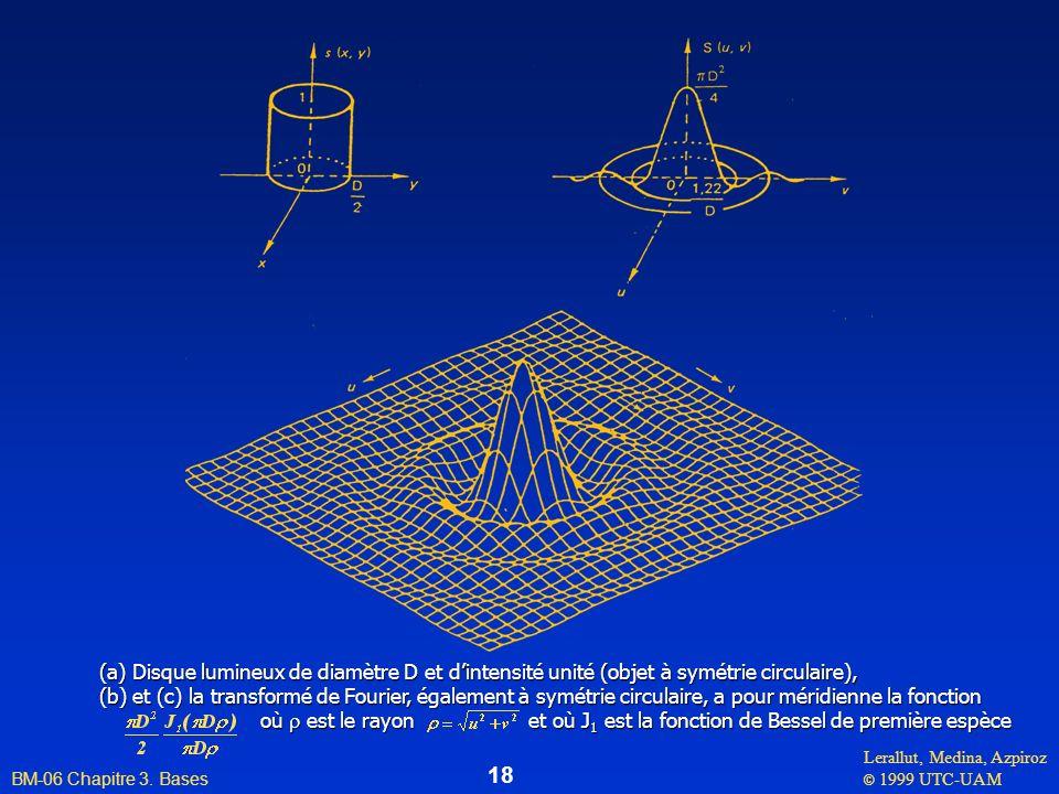 Lerallut, Medina, Azpiroz © 1999 UTC-UAM BM-06 Chapitre 3. Bases 18 (a) Disque lumineux de diamètre D et dintensité unité (objet à symétrie circulaire