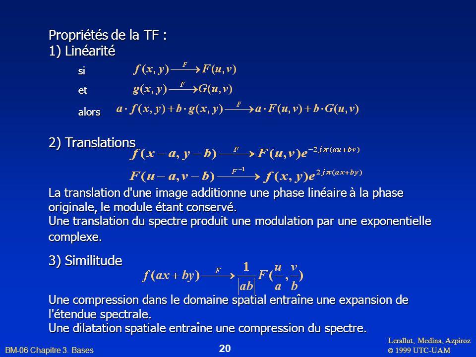 Lerallut, Medina, Azpiroz © 1999 UTC-UAM BM-06 Chapitre 3. Bases 20 Propriétés de la TF : 1) Linéarité si etalors 2) Translations Une compression dans