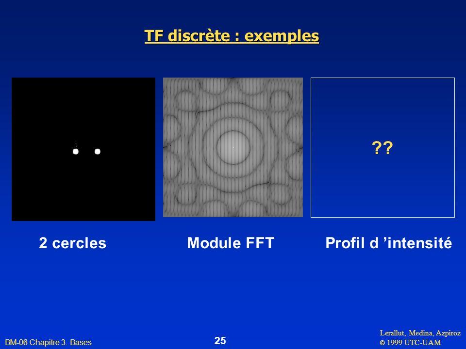 Lerallut, Medina, Azpiroz © 1999 UTC-UAM BM-06 Chapitre 3. Bases 25 TF discrète : exemples ?? 2 cercles Module FFT Profil d intensité