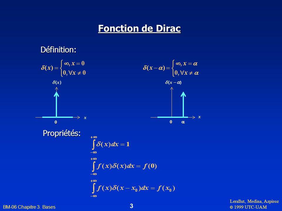 Lerallut, Medina, Azpiroz © 1999 UTC-UAM BM-06 Chapitre 3. Bases 3 Fonction de Dirac Fonction de DiracDéfinition: Propriétés: 0 0