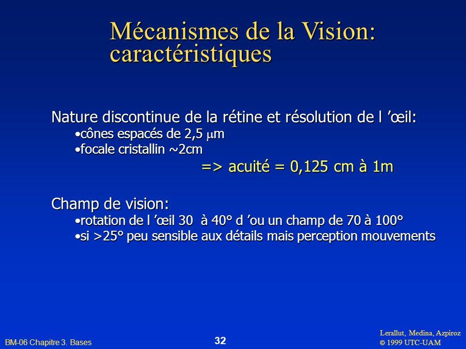 Lerallut, Medina, Azpiroz © 1999 UTC-UAM BM-06 Chapitre 3. Bases 32 Mécanismes de la Vision: caractéristiques Nature discontinue de la rétine et résol