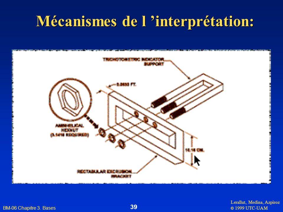 Lerallut, Medina, Azpiroz © 1999 UTC-UAM BM-06 Chapitre 3. Bases 39 Mécanismes de l interprétation: