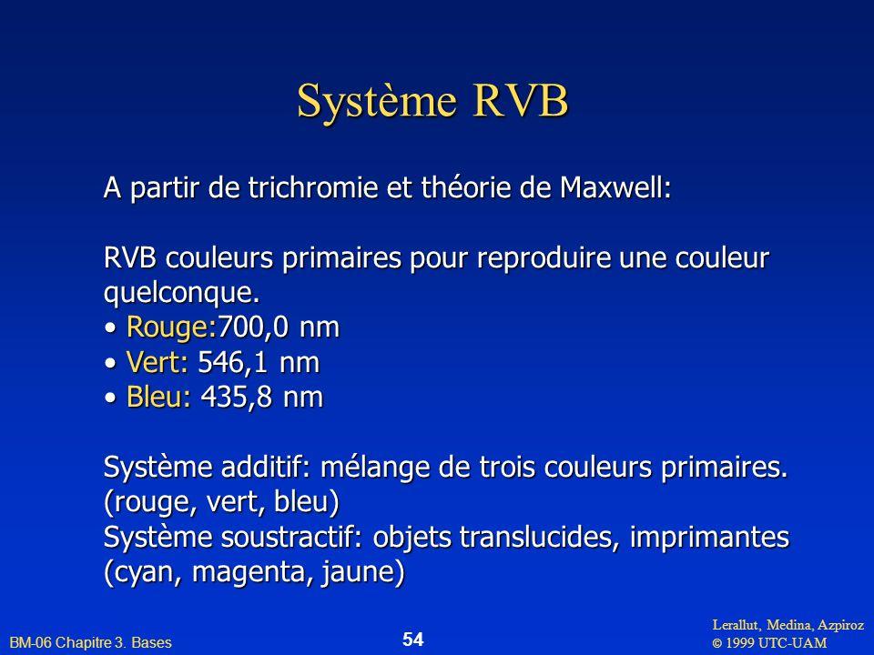 Lerallut, Medina, Azpiroz © 1999 UTC-UAM BM-06 Chapitre 3. Bases 54 Système RVB A partir de trichromie et théorie de Maxwell: RVB couleurs primaires p
