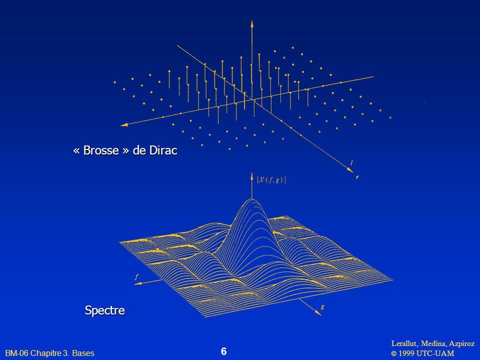 Lerallut, Medina, Azpiroz © 1999 UTC-UAM BM-06 Chapitre 3. Bases 6 « Brosse » de Dirac Spectre