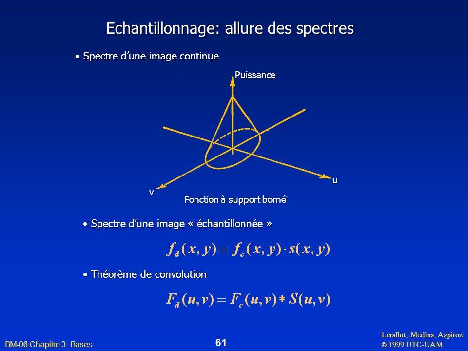 Lerallut, Medina, Azpiroz © 1999 UTC-UAM BM-06 Chapitre 3. Bases 61 Echantillonnage: allure des spectres Spectre dune image continue Spectre dune imag