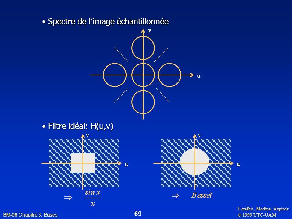 Lerallut, Medina, Azpiroz © 1999 UTC-UAM BM-06 Chapitre 3. Bases 69 Spectre de limage échantillonnée Spectre de limage échantillonnée Filtre idéal: H(