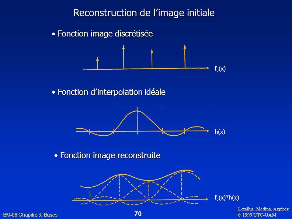 Lerallut, Medina, Azpiroz © 1999 UTC-UAM BM-06 Chapitre 3. Bases 70 Reconstruction de limage initiale Fonction image discrétisée Fonction image discré