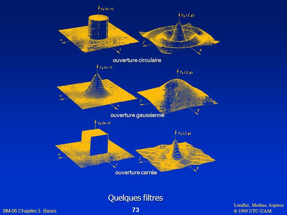 Lerallut, Medina, Azpiroz © 1999 UTC-UAM BM-06 Chapitre 3. Bases 73 Quelques filtres ouverture circulaire ouverture gaussienne ouverture carrée