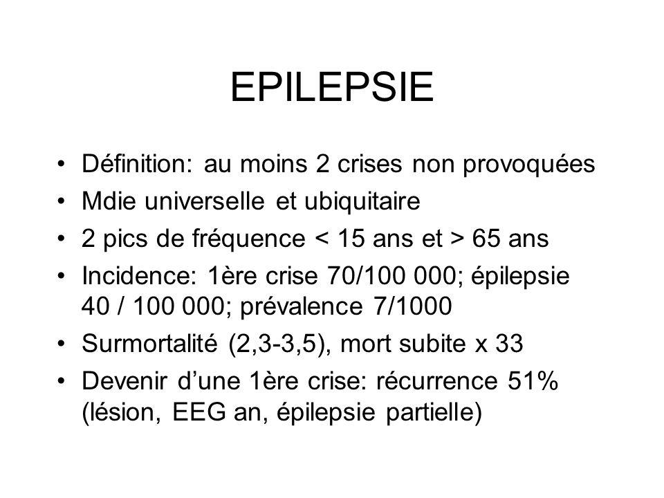 EPILEPSIE Définition: au moins 2 crises non provoquées Mdie universelle et ubiquitaire 2 pics de fréquence 65 ans Incidence: 1ère crise 70/100 000; ép