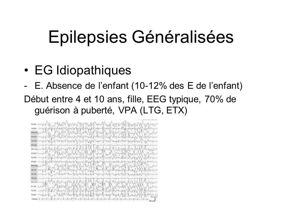Epilepsies Généralisées EG Idiopathiques -E. Absence de lenfant (10-12% des E de lenfant) Début entre 4 et 10 ans, fille, EEG typique, 70% de guérison
