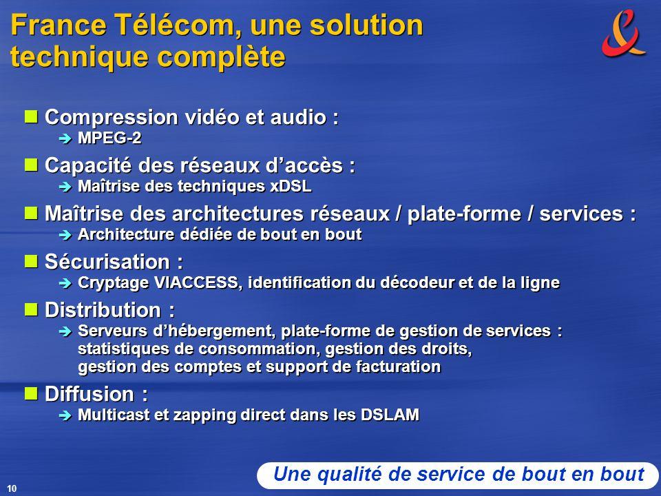 10 Compression vidéo et audio : MPEG-2 Capacité des réseaux daccès : Maîtrise des techniques xDSL Maîtrise des architectures réseaux / plate-forme / s