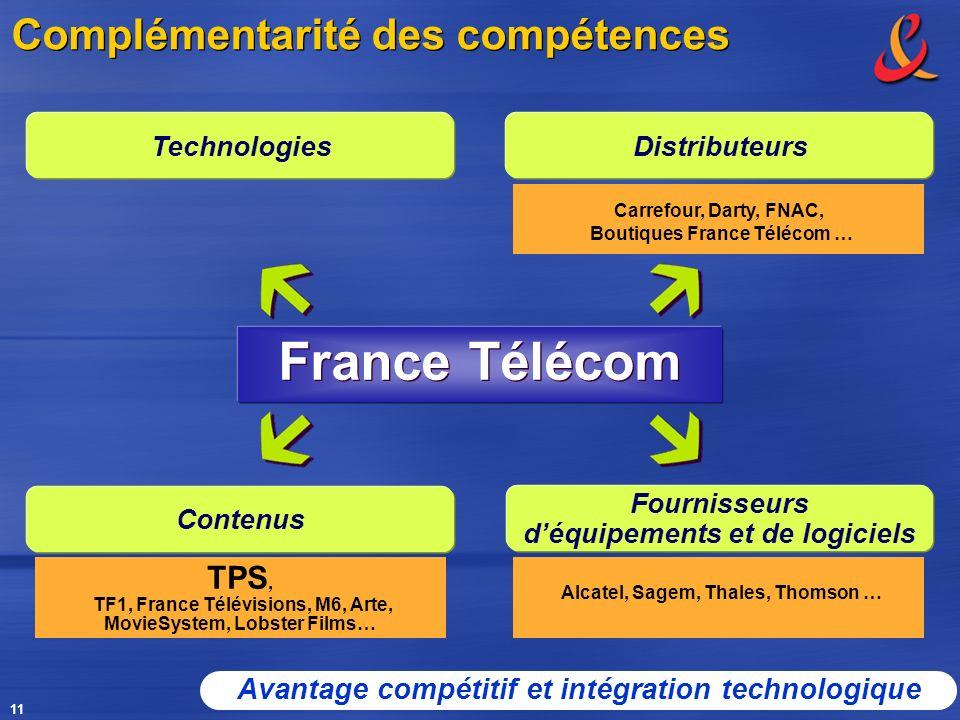 11 Complémentarité des compétences France Télécom Technologies Carrefour, Darty, FNAC, Boutiques France Télécom … DistributeursContenus Fournisseurs d