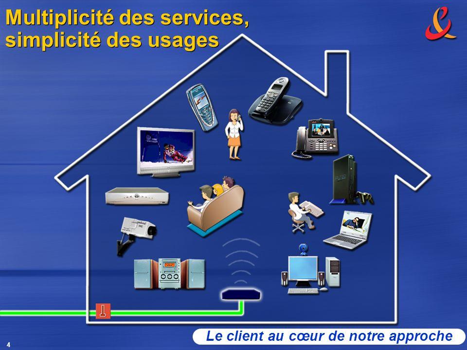 4 Multiplicité des services, simplicité des usages Le client au cœur de notre approche