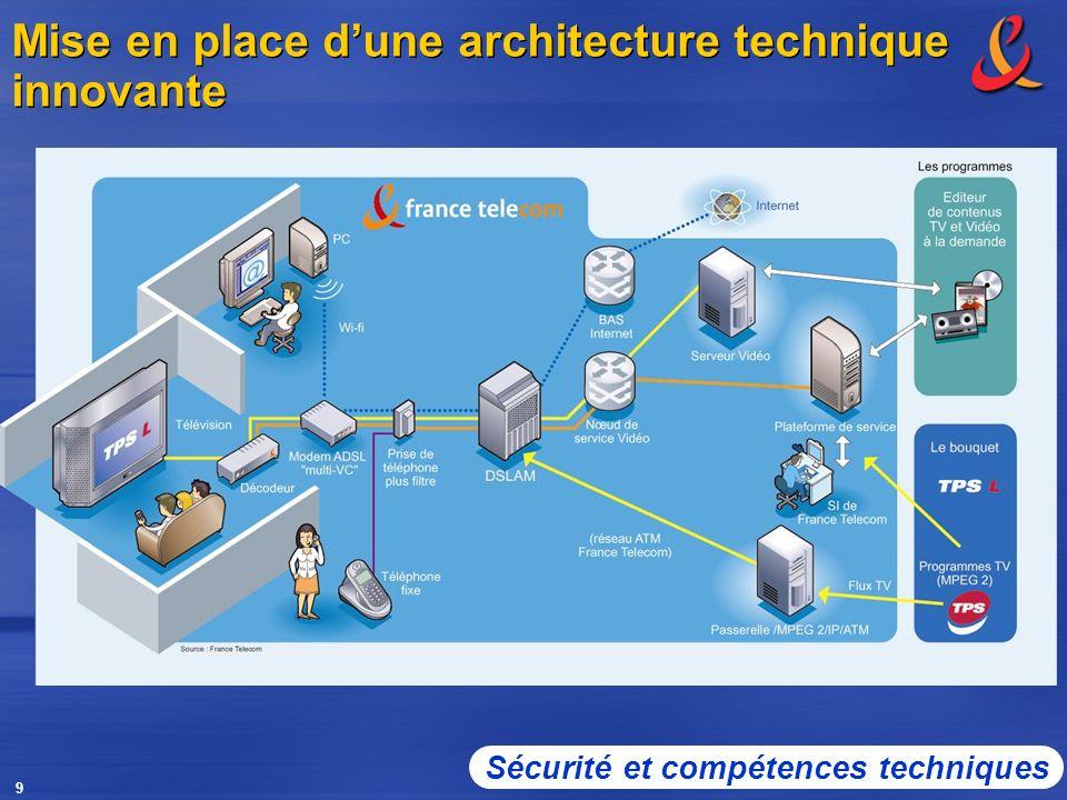 9 Mise en place dune architecture technique innovante Sécurité et compétences techniques