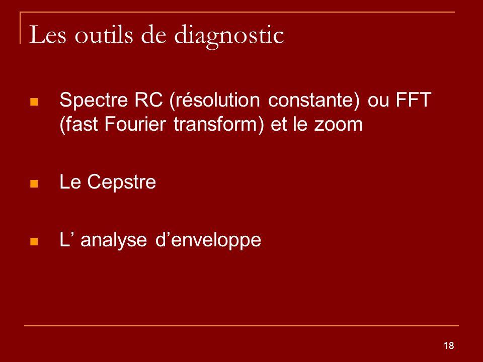 18 Les outils de diagnostic Spectre RC (résolution constante) ou FFT (fast Fourier transform) et le zoom Le Cepstre L analyse denveloppe