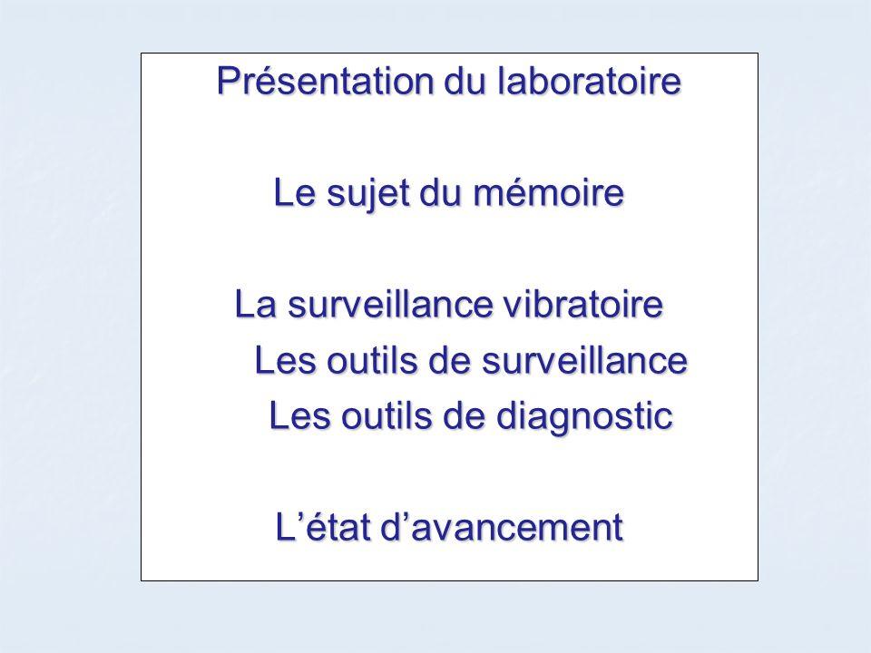 Présentation du laboratoire Le sujet du mémoire La surveillance vibratoire Les outils de surveillance Les outils de diagnostic Létat davancement