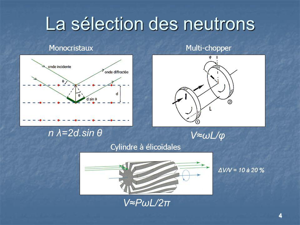 4 La sélection des neutrons n λ=2d.sin θ VωL/φ VPωL/2π ΔV/V = 10 à 20 % MonocristauxMulti-chopper Cylindre à élicoïdales
