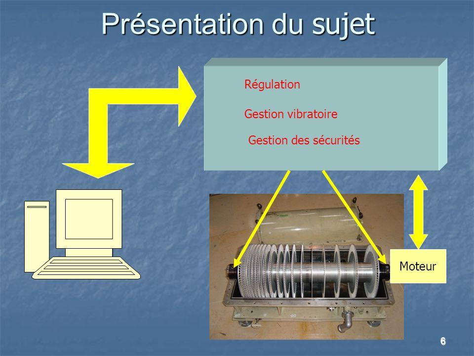 6 Moteur Présentation du sujet Régulation Gestion vibratoire Gestion des sécurités