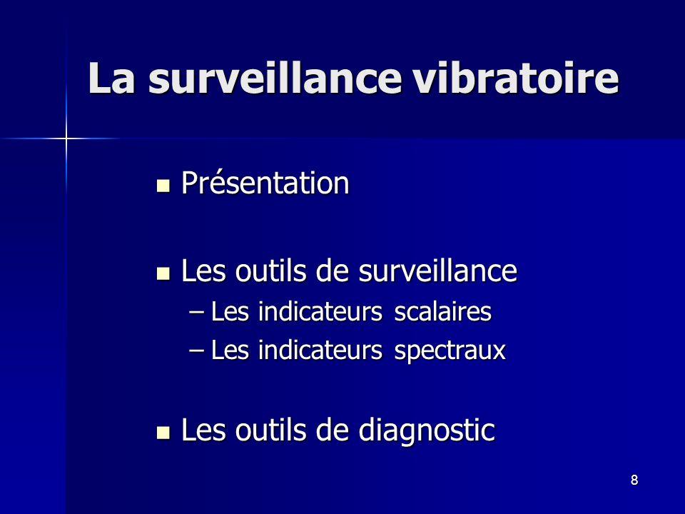 8 La surveillance vibratoire Présentation Présentation Les outils de surveillance Les outils de surveillance –Les indicateurs scalaires –Les indicateu