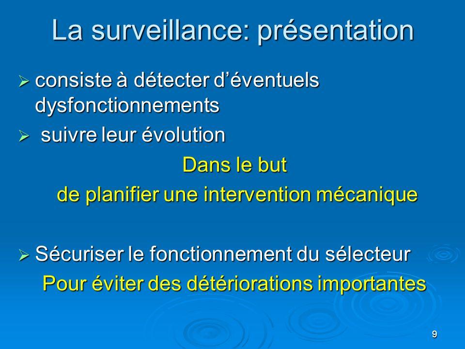 9 La surveillance: présentation consiste à détecter déventuels dysfonctionnements consiste à détecter déventuels dysfonctionnements suivre leur évolut