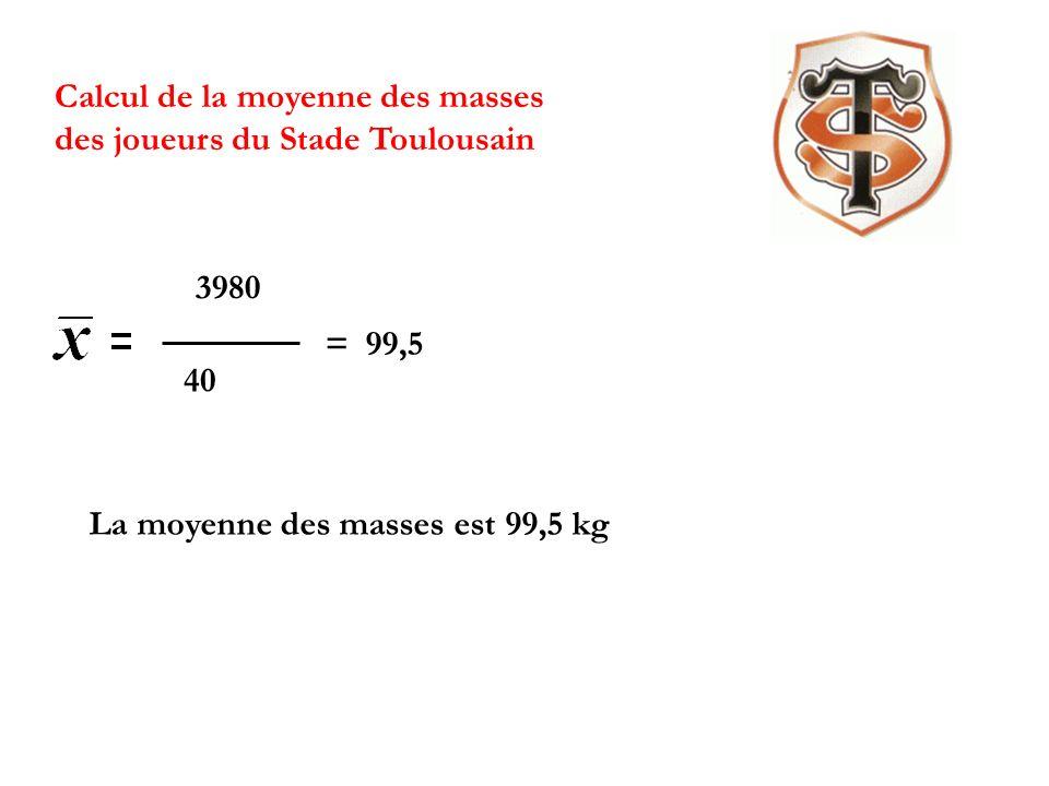 Histogramme des masses des joueurs du Stade Français 70 80 90 100 110 120 130