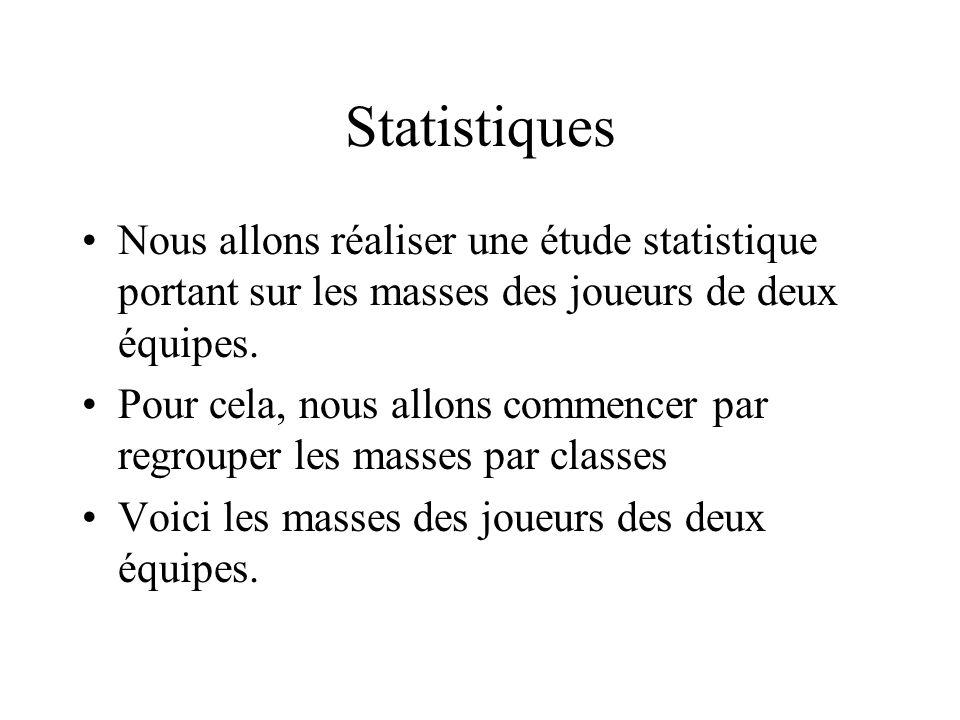 Objectifs :Pré requis : Calculer un écart type. R ecueillir des données. Regrouper en classe. Présenter des résultats. Calculer une moyenne. Analyser