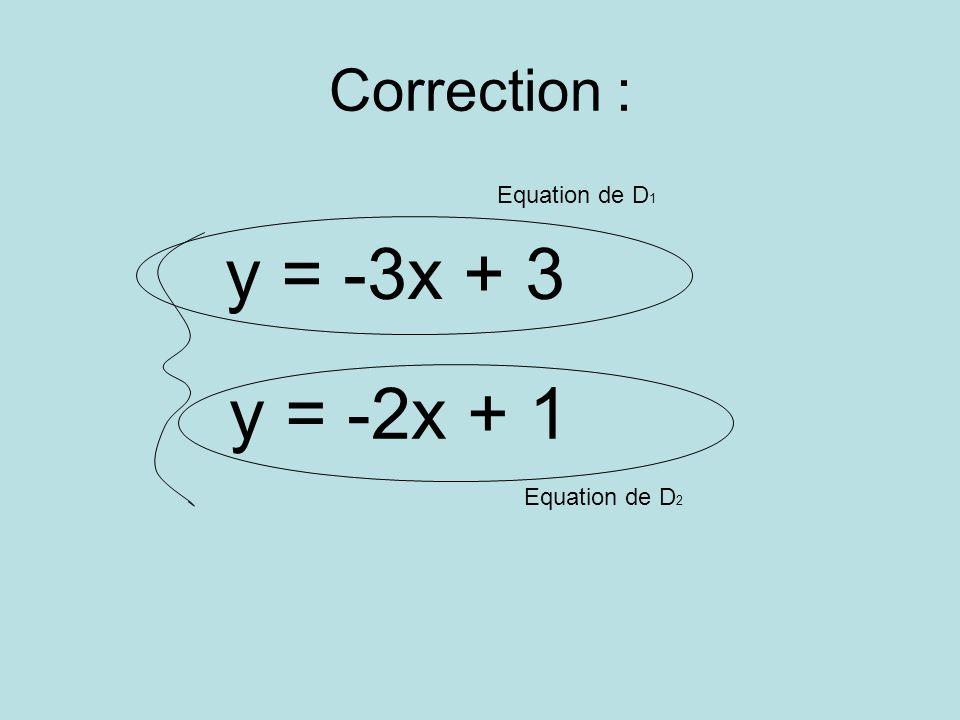 Correction : y = -3x + 3 y = -2x + 1 Equation de D 1 Equation de D 2