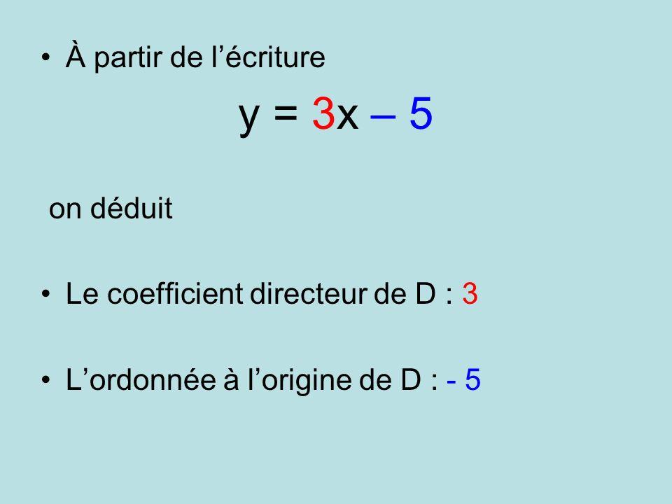 À partir de lécriture y = 3x – 5 on déduit Le coefficient directeur de D : 3 Lordonnée à lorigine de D : - 5