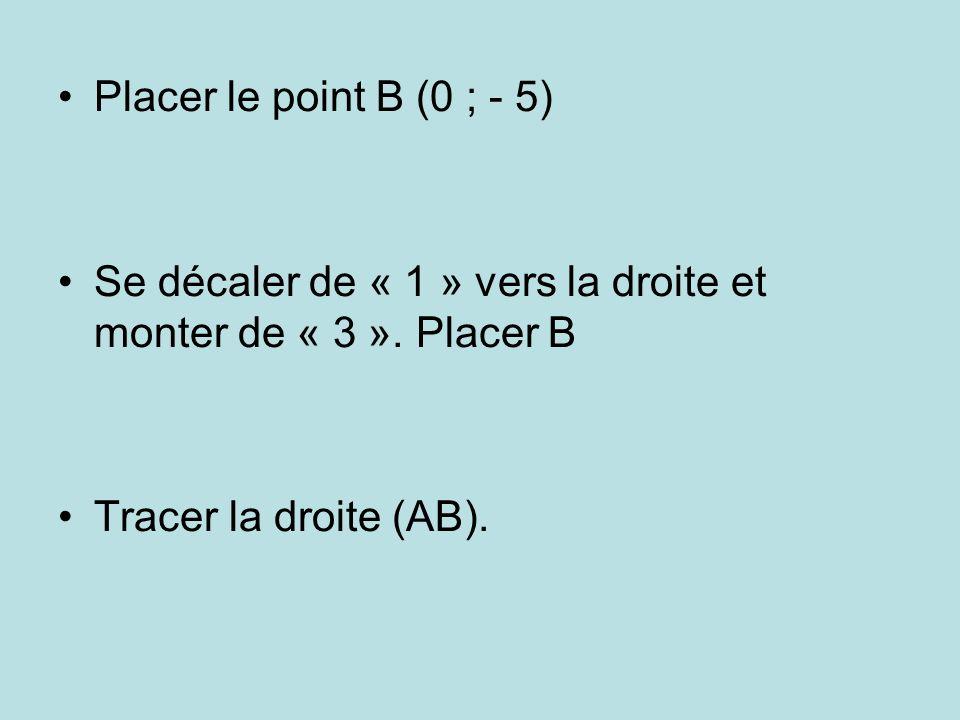 Placer le point B (0 ; - 5) Se décaler de « 1 » vers la droite et monter de « 3 ». Placer B Tracer la droite (AB).
