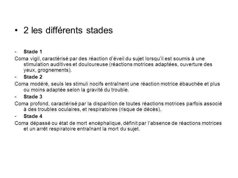 2 les différents stades -Stade 1 Coma vigil, caractérisé par des réaction déveil du sujet lorsquil est soumis à une stimulation auditives et douloureu