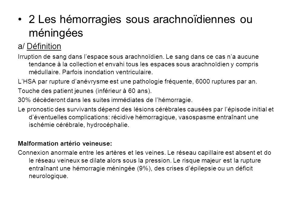 2 Les hémorragies sous arachnoïdiennes ou méningées a/ Définition Irruption de sang dans lespace sous arachnoïdien. Le sang dans ce cas na aucune tend