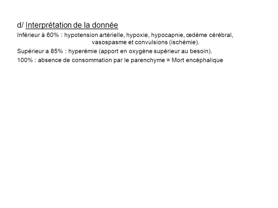 d/ Interprétation de la donnée Inférieur à 60% : hypotension artérielle, hypoxie, hypocapnie, œdème cérébral, vasospasme et convulsions (ischémie). Su