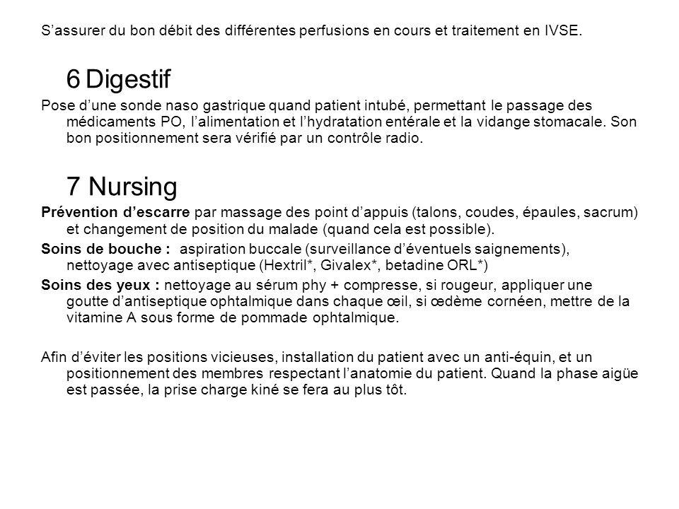 Sassurer du bon débit des différentes perfusions en cours et traitement en IVSE. 6 Digestif Pose dune sonde naso gastrique quand patient intubé, perme