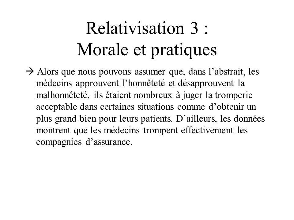 Relativisation 3 : Morale et pratiques Alors que nous pouvons assumer que, dans labstrait, les médecins approuvent lhonnêteté et désapprouvent la malh
