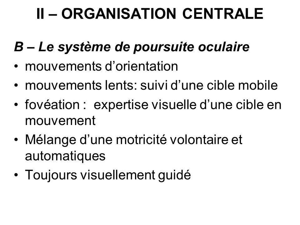 II – ORGANISATION CENTRALE B – Le système de poursuite oculaire mouvements dorientation mouvements lents: suivi dune cible mobile fovéation : expertis