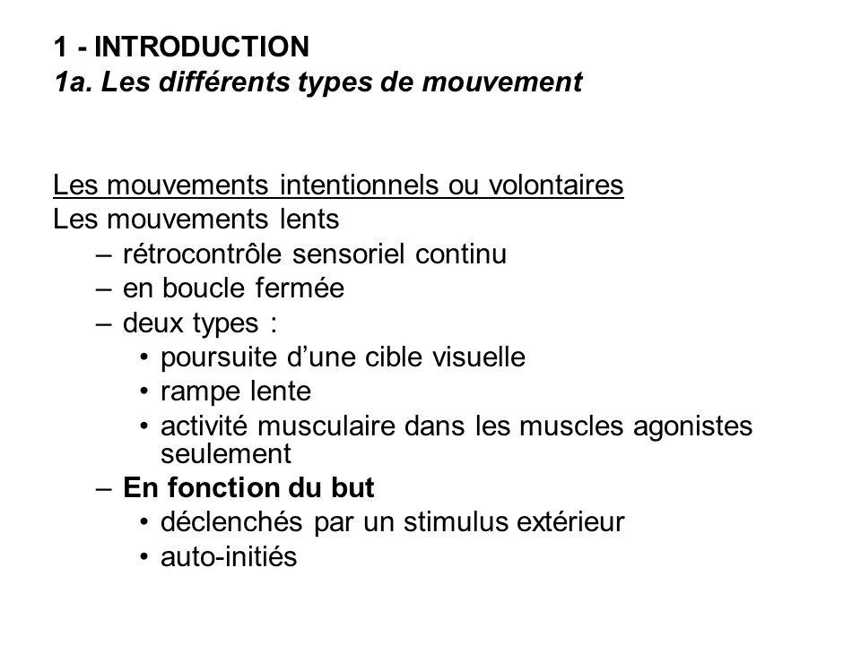 1 - INTRODUCTION 1a. Les différents types de mouvement Les mouvements intentionnels ou volontaires Les mouvements lents –rétrocontrôle sensoriel conti