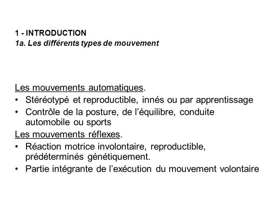 1 - INTRODUCTION 1a. Les différents types de mouvement Les mouvements automatiques. Stéréotypé et reproductible, innés ou par apprentissage Contrôle d