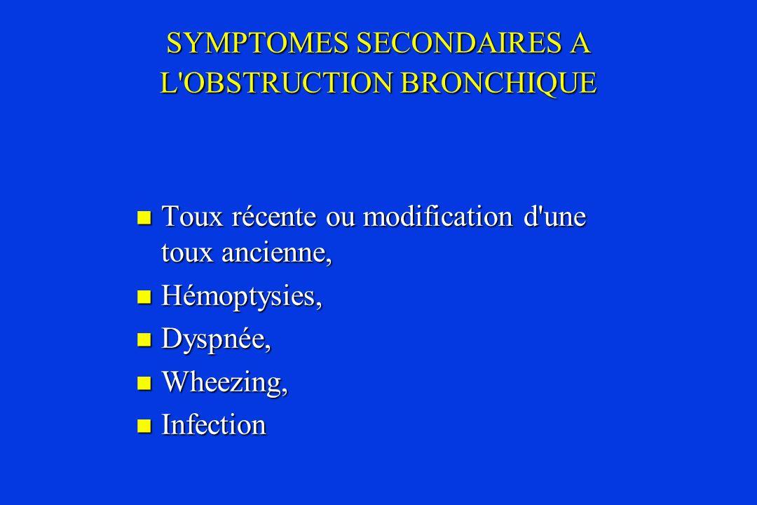 SYMPTOMES SECONDAIRES A L'OBSTRUCTION BRONCHIQUE Toux récente ou modification d'une toux ancienne, Toux récente ou modification d'une toux ancienne, H